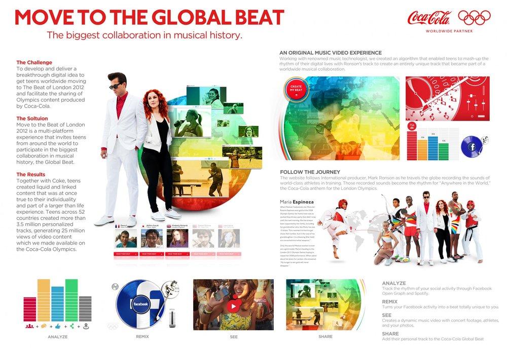 Coca-Colaのロンドン2012キャンペーン