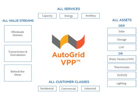 Virtual Power Plants Japan