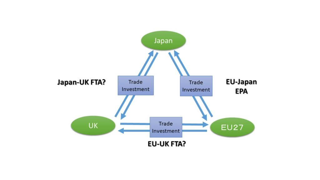 UK-Japan Free Trade Agreement Diagram